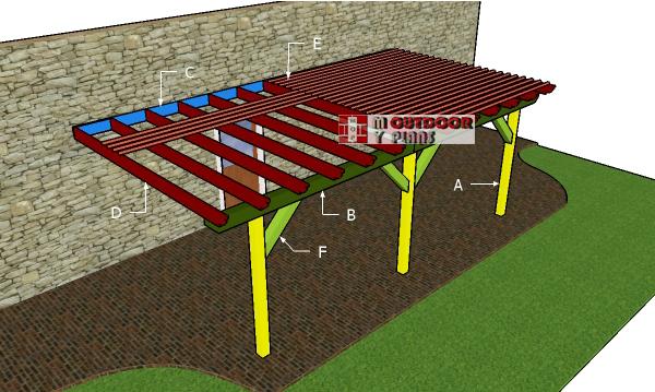 Building-a-12x20-attached-pergola