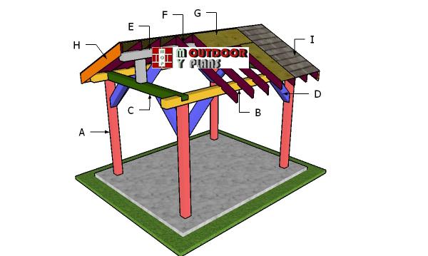Building-a-8x10-gable-pavilion-diy
