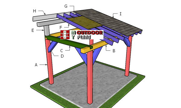 Building-a-8x10-lean-to-pavilion