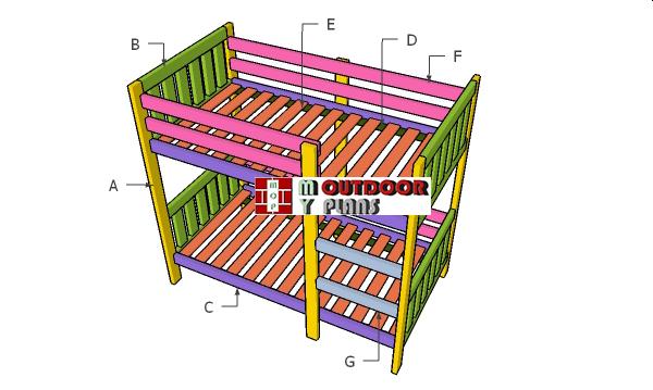 Building-a-2x4-bunk-bed