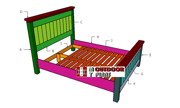 Building-a-queen-size-bed-frame