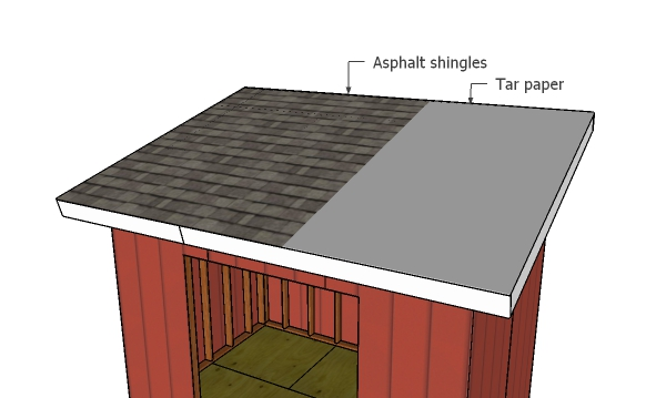 Fitting the roofing sheets